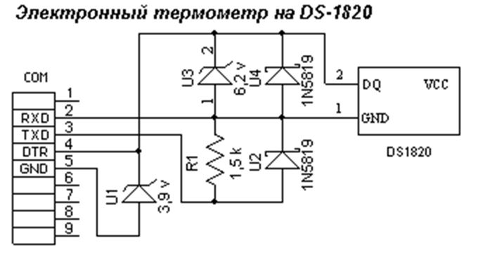 Электронный термометр позволит